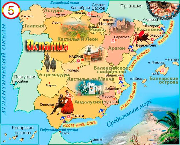 Испания: коротко о главном