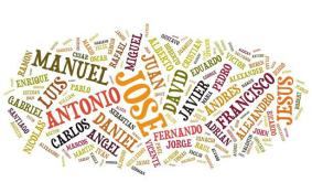 Имена на испанском языке с переводом