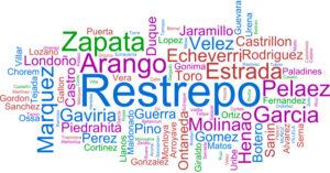 Имена на испанском языке